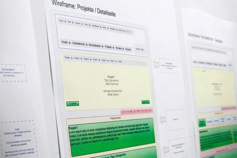 Fortschrittliches CMS: Mit Drupal kann der komplexe Inhalt der Website auf einfache Weise bearbeitet werden.